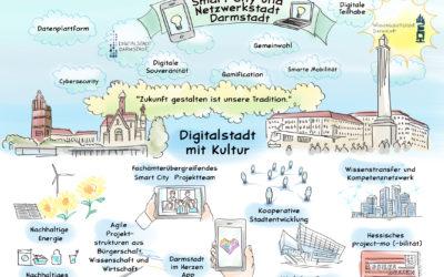Digitalstadt Darmstadt wird Modelstadt Smart City