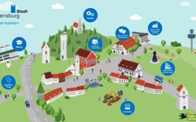 Strategie digital@rv für die Stadt Ravensburg